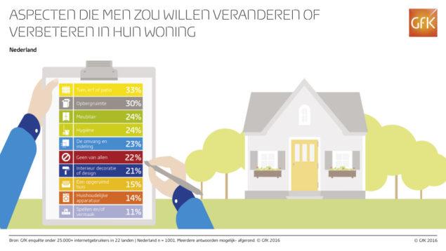 infographic_-_home_improvement_-nederland-1024x577